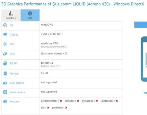 Windows 10 OS to support ARM, Snapdrgaon 805 tablet spotted