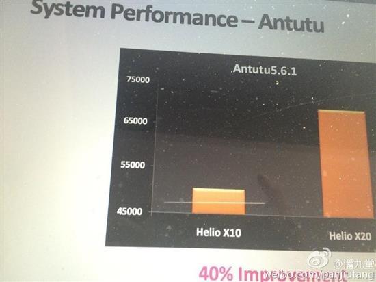 MediaTek Helio X20 benchmark