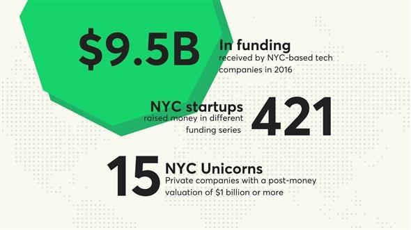 new york best startup