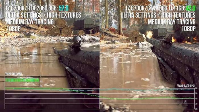 NVIDIA GTX 1080 Ti vs GTX 1660 Ti vs RTX 2080 - which GPU is